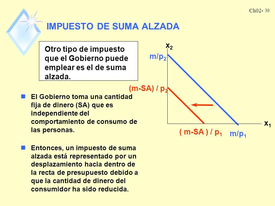IMPUESTO DE SUMA ALZADA