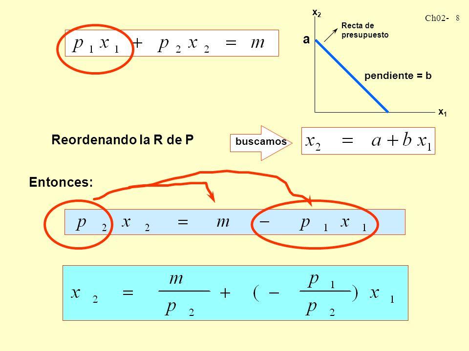 a Reordenando la R de P Entonces: pendiente = b buscamos x2 x1