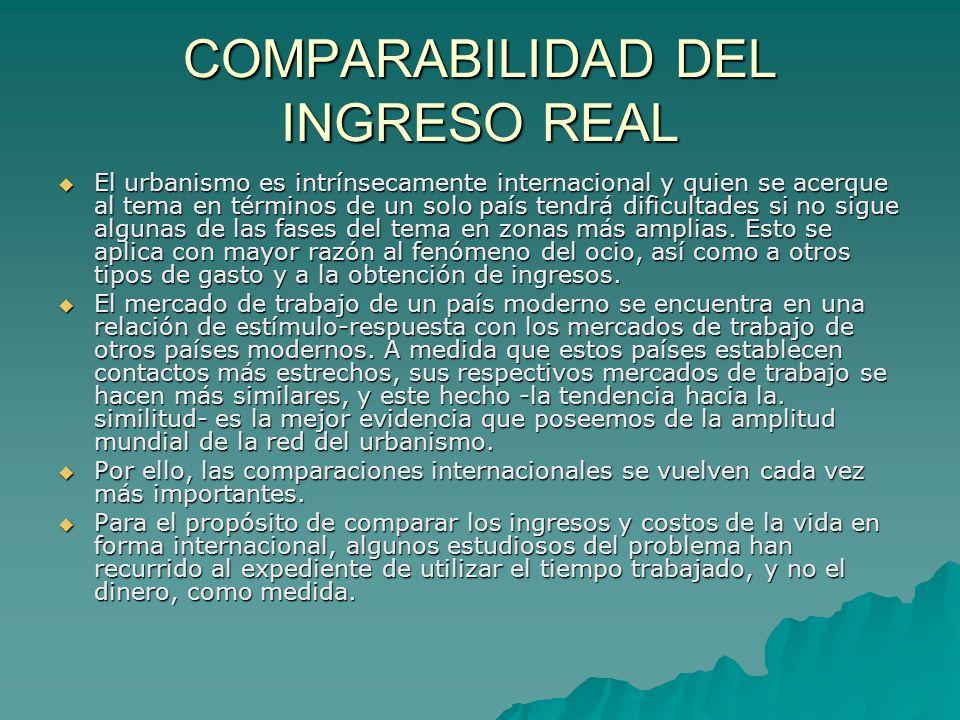 COMPARABILIDAD DEL INGRESO REAL