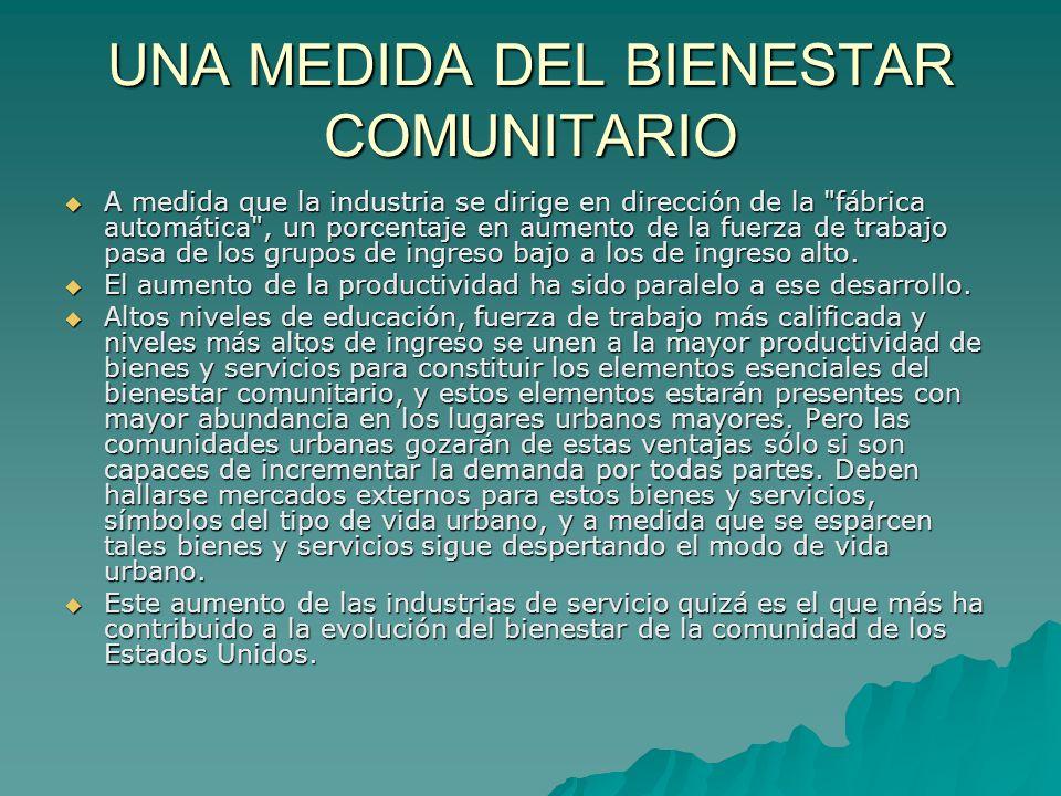 UNA MEDIDA DEL BIENESTAR COMUNITARIO