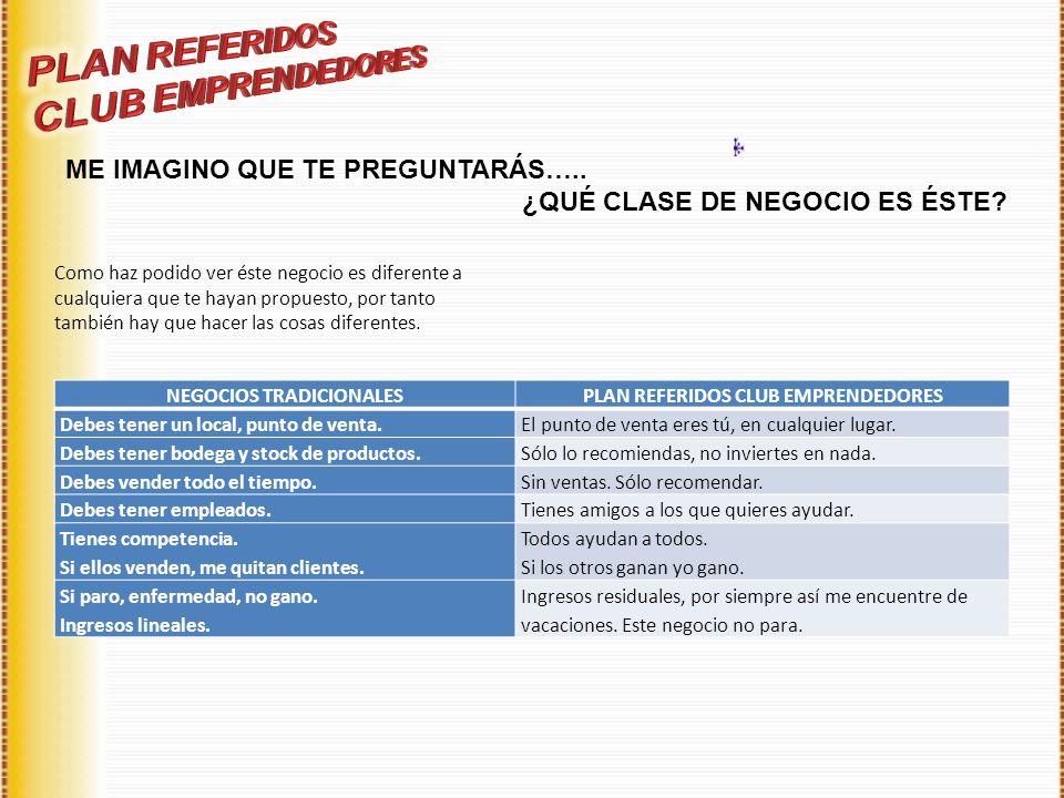 NEGOCIOS TRADICIONALES PLAN REFERIDOS CLUB EMPRENDEDORES