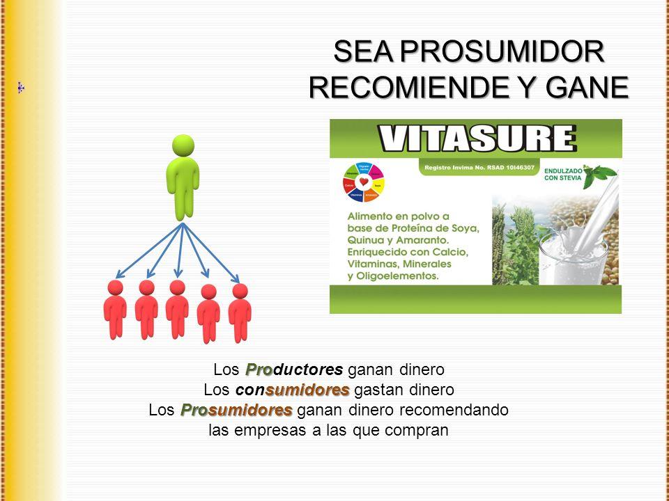 SEA PROSUMIDOR RECOMIENDE Y GANE Los Productores ganan dinero