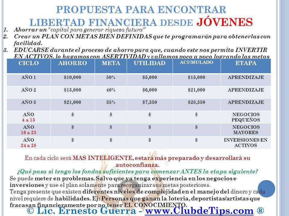 PROPUESTA PARA ENCONTRAR LIBERTAD FINANCIERA desde JÓVENES