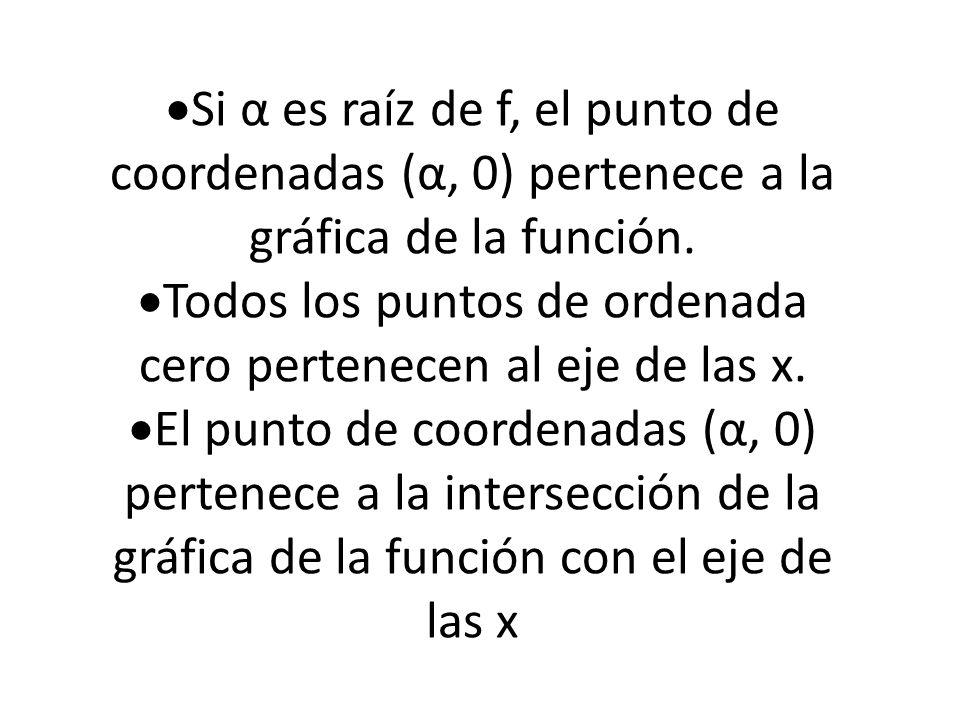 Todos los puntos de ordenada cero pertenecen al eje de las x.
