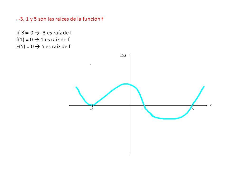 -3, 1 y 5 son las raíces de la función f
