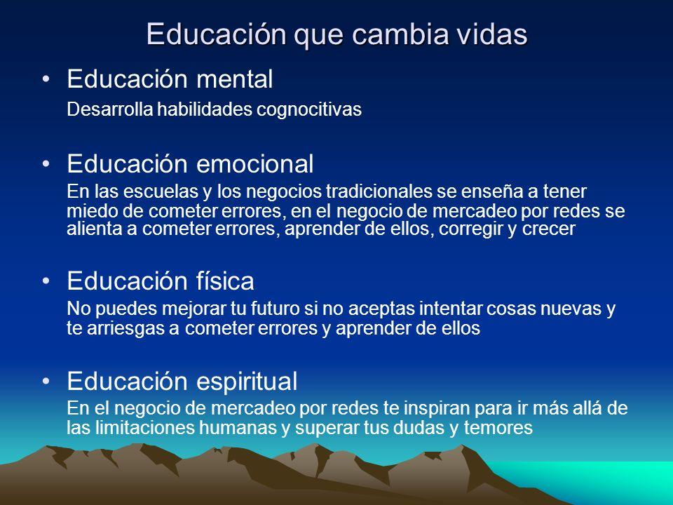 Educación que cambia vidas