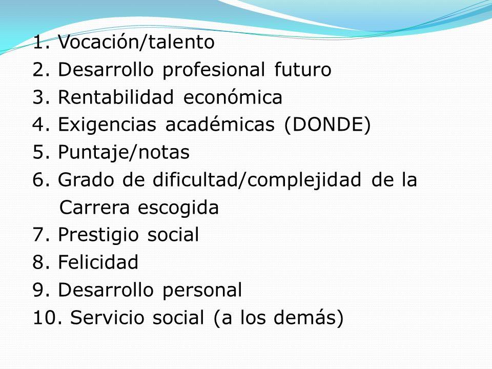 1. Vocación/talento 2. Desarrollo profesional futuro. 3. Rentabilidad económica. 4. Exigencias académicas (DONDE)