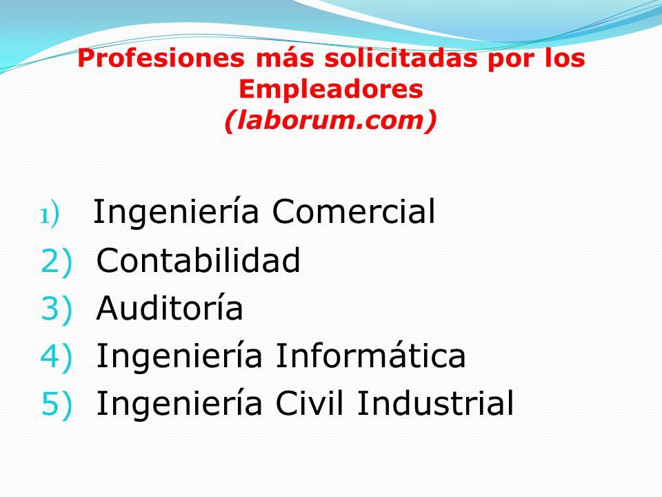 Profesiones más solicitadas por los Empleadores (laborum.com)