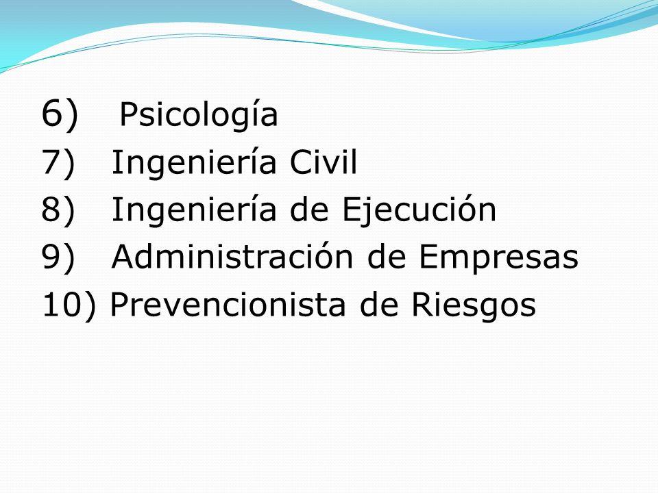 6) Psicología 7) Ingeniería Civil 8) Ingeniería de Ejecución