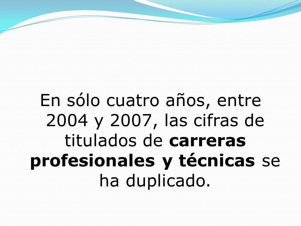 En sólo cuatro años, entre 2004 y 2007, las cifras de titulados de carreras profesionales y técnicas se ha duplicado.