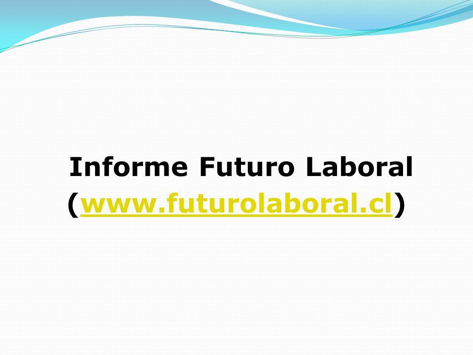 Informe Futuro Laboral (www.futurolaboral.cl)