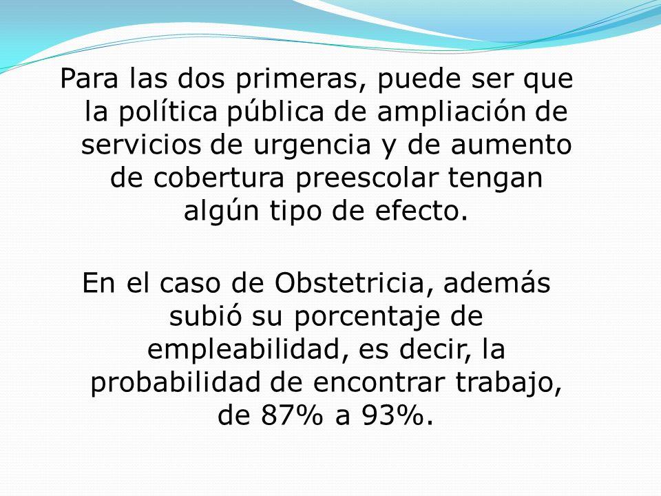 Para las dos primeras, puede ser que la política pública de ampliación de servicios de urgencia y de aumento de cobertura preescolar tengan algún tipo de efecto.