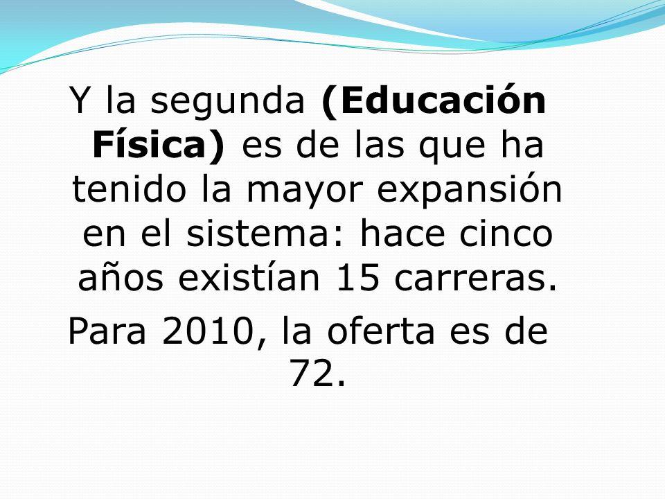 Y la segunda (Educación Física) es de las que ha tenido la mayor expansión en el sistema: hace cinco años existían 15 carreras.