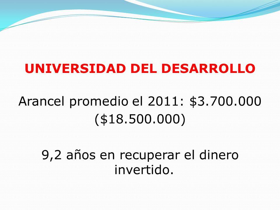 UNIVERSIDAD DEL DESARROLLO Arancel promedio el 2011: $3. 700. 000 ($18