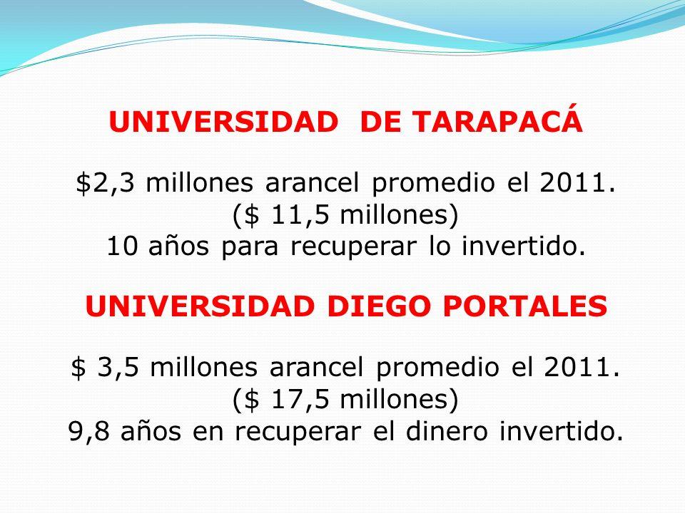 UNIVERSIDAD DE TARAPACÁ UNIVERSIDAD DIEGO PORTALES