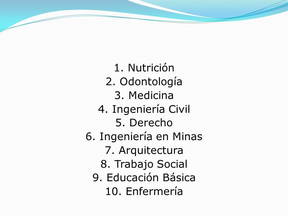 1. Nutrición2. Odontología. 3. Medicina. 4. Ingeniería Civil. 5. Derecho. 6. Ingeniería en Minas. 7. Arquitectura.