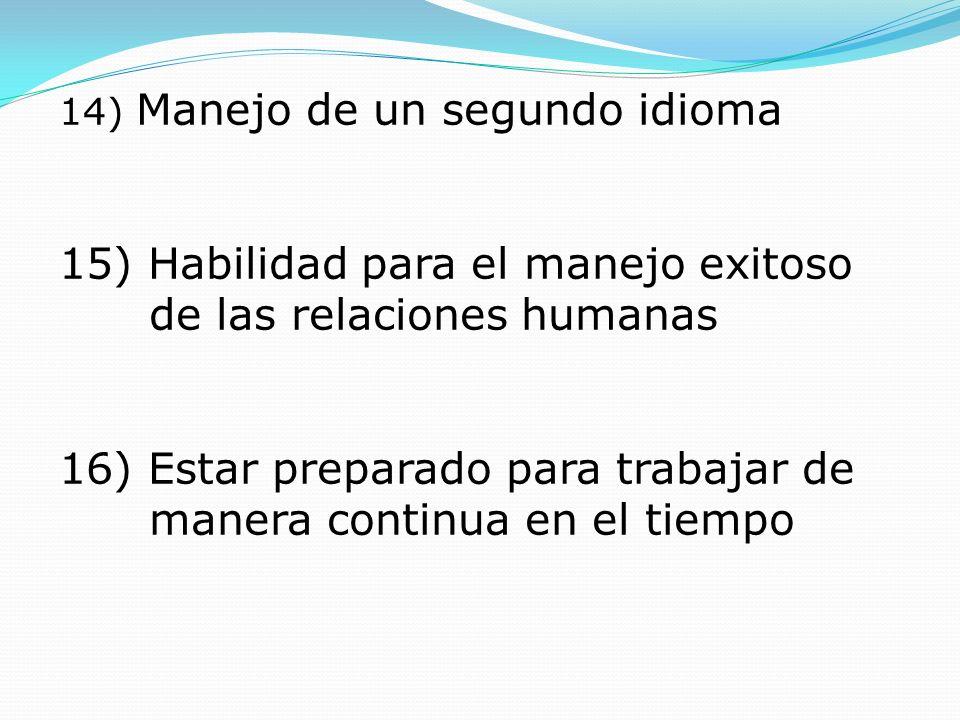 15) Habilidad para el manejo exitoso de las relaciones humanas