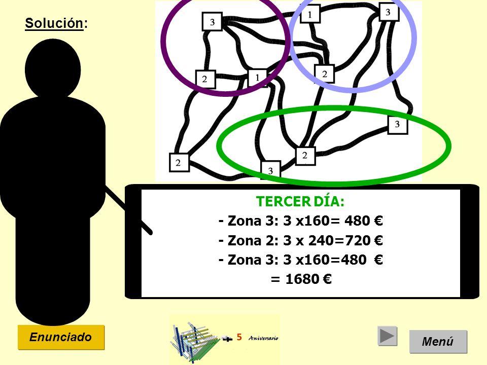 Solución: TERCER DÍA: - Zona 3: 3 x160= 480 € - Zona 2: 3 x 240=720 €