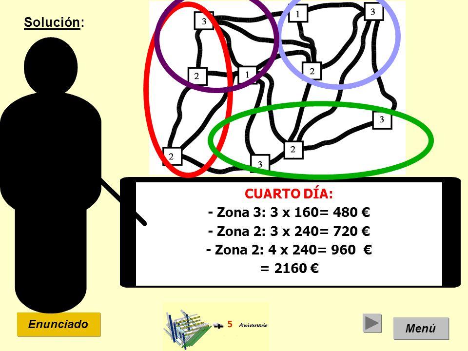 Solución: CUARTO DÍA: - Zona 3: 3 x 160= 480 €