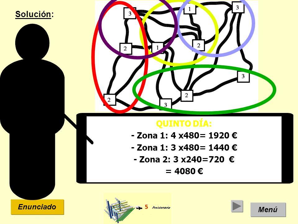 Solución: QUINTO DÍA: - Zona 1: 4 x480= 1920 €