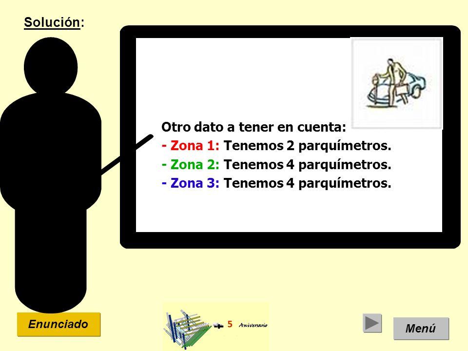 Otro dato a tener en cuenta: - Zona 1: Tenemos 2 parquímetros.