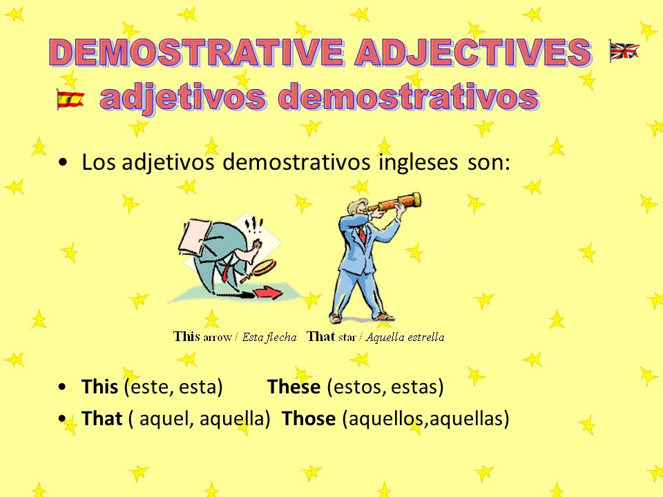 DEMOSTRATIVE ADJECTIVES adjetivos demostrativos