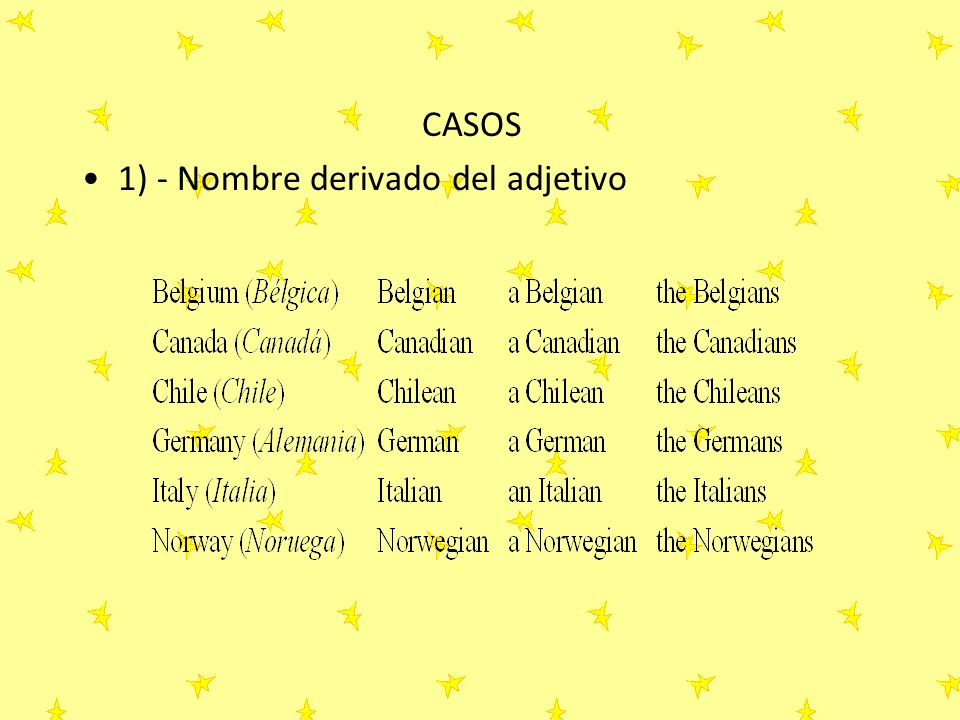 CASOS 1) - Nombre derivado del adjetivo