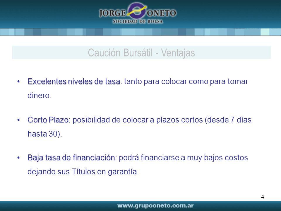 Caución Bursátil - Ventajas