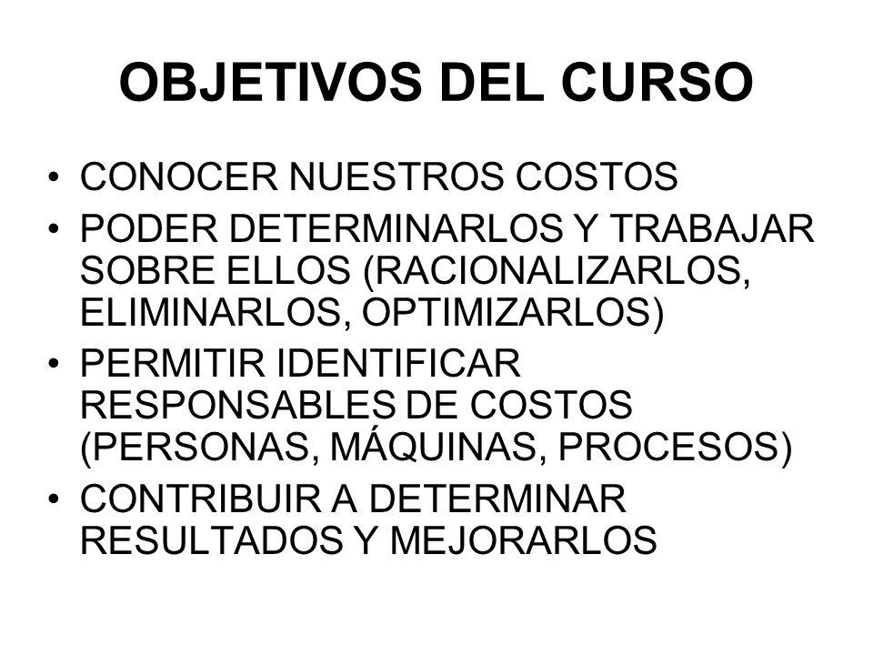 OBJETIVOS DEL CURSO CONOCER NUESTROS COSTOS