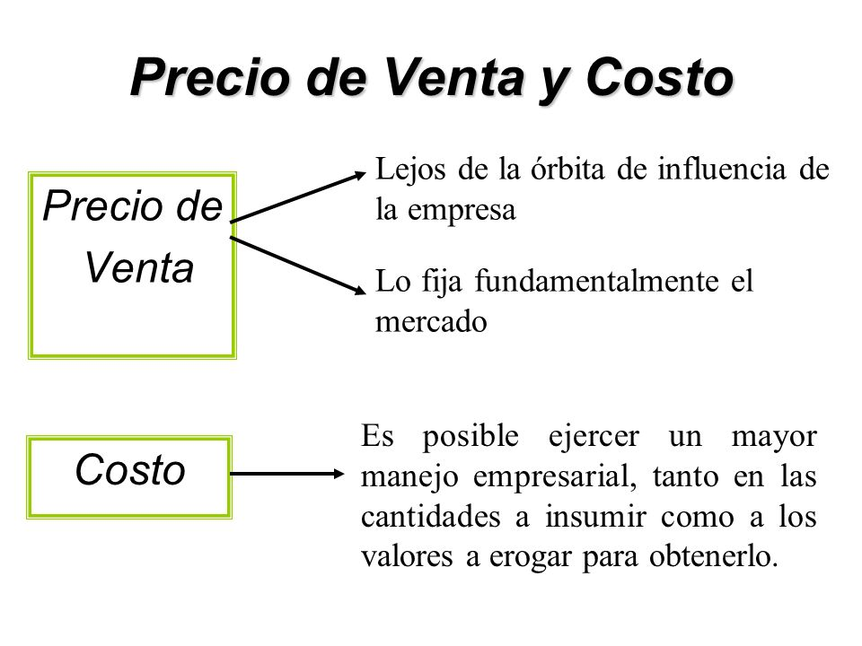 Precio de Venta y Costo Precio de Venta Costo