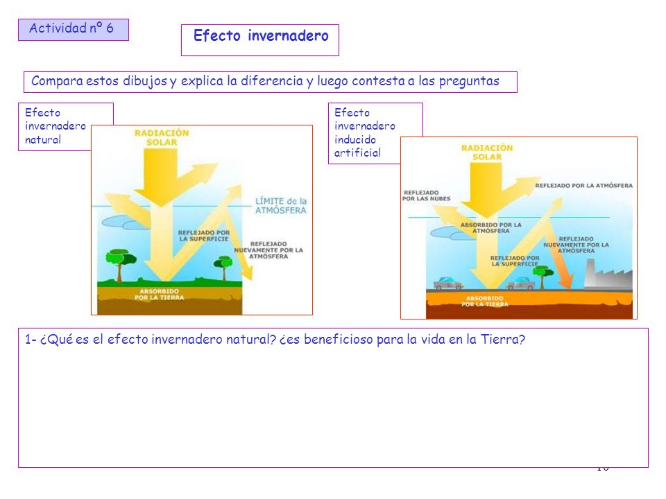 Efecto invernadero Actividad nº 6