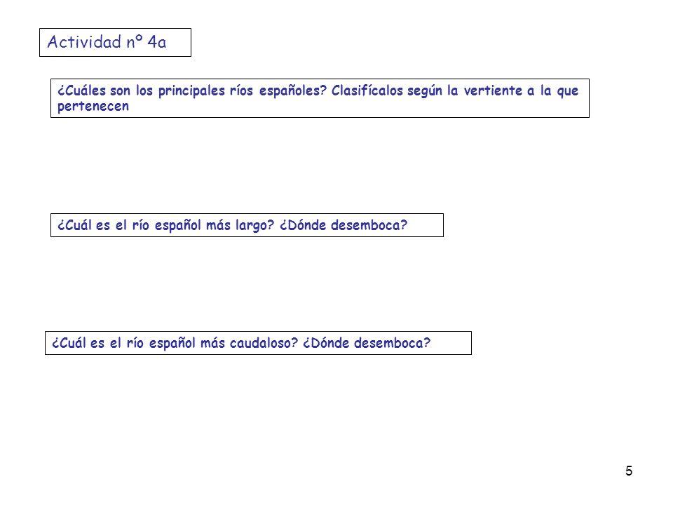 Actividad nº 4a ¿Cuáles son los principales ríos españoles Clasifícalos según la vertiente a la que pertenecen.