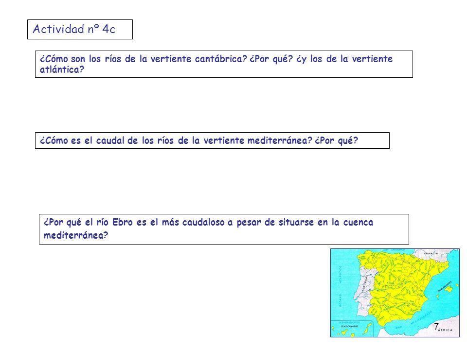 Actividad nº 4c ¿Cómo son los ríos de la vertiente cantábrica ¿Por qué ¿y los de la vertiente atlántica