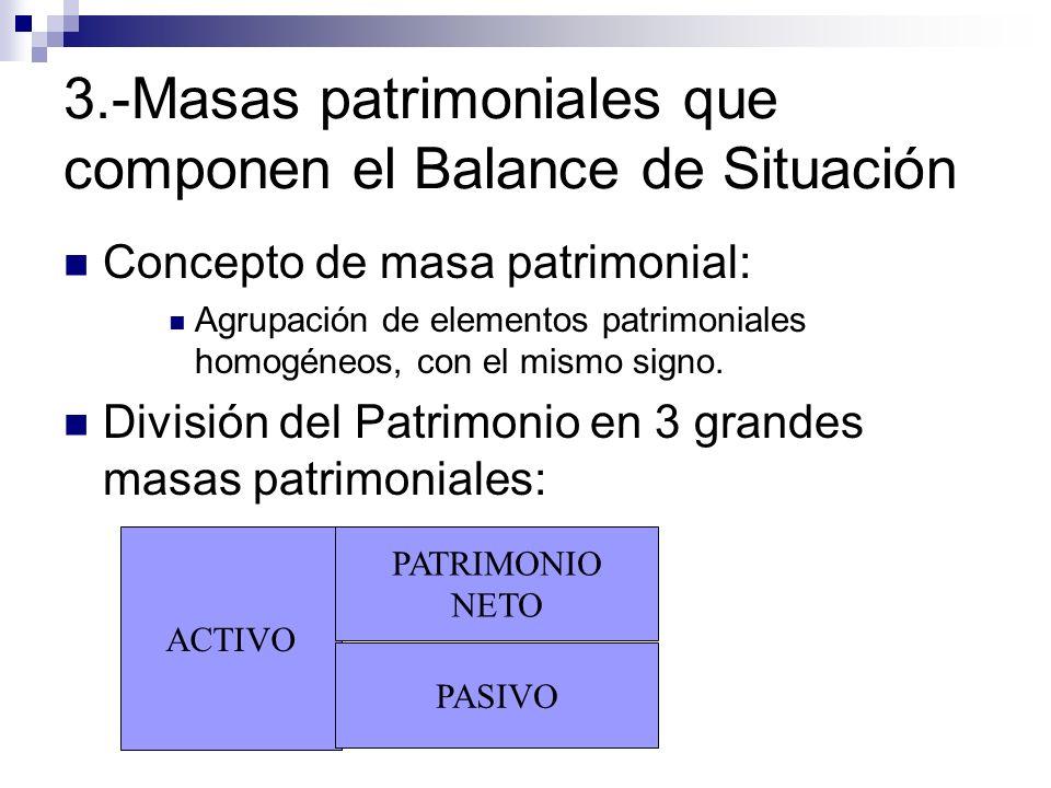3.-Masas patrimoniales que componen el Balance de Situación