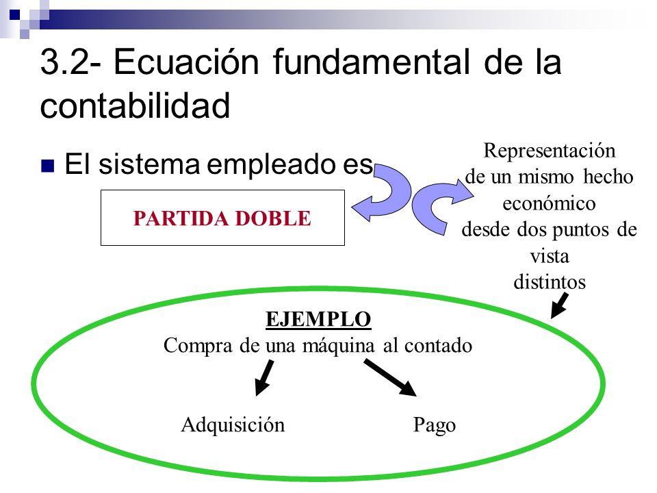3.2- Ecuación fundamental de la contabilidad