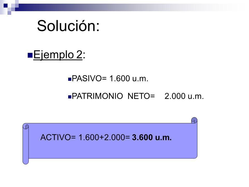 Solución: Ejemplo 2: PASIVO= 1.600 u.m. PATRIMONIO NETO= 2.000 u.m.