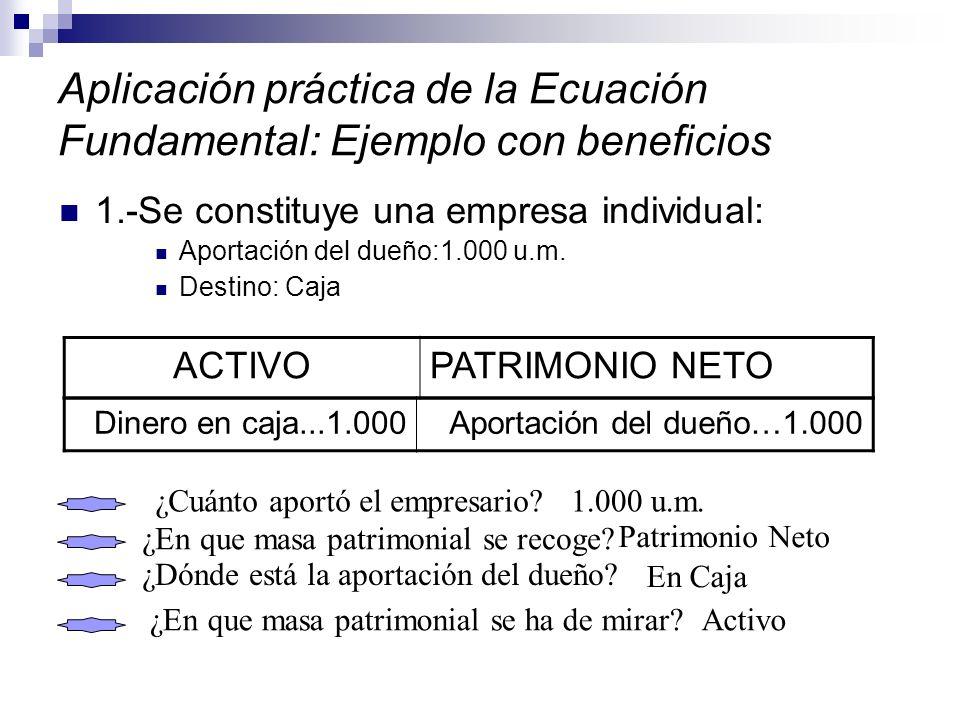 Aplicación práctica de la Ecuación Fundamental: Ejemplo con beneficios