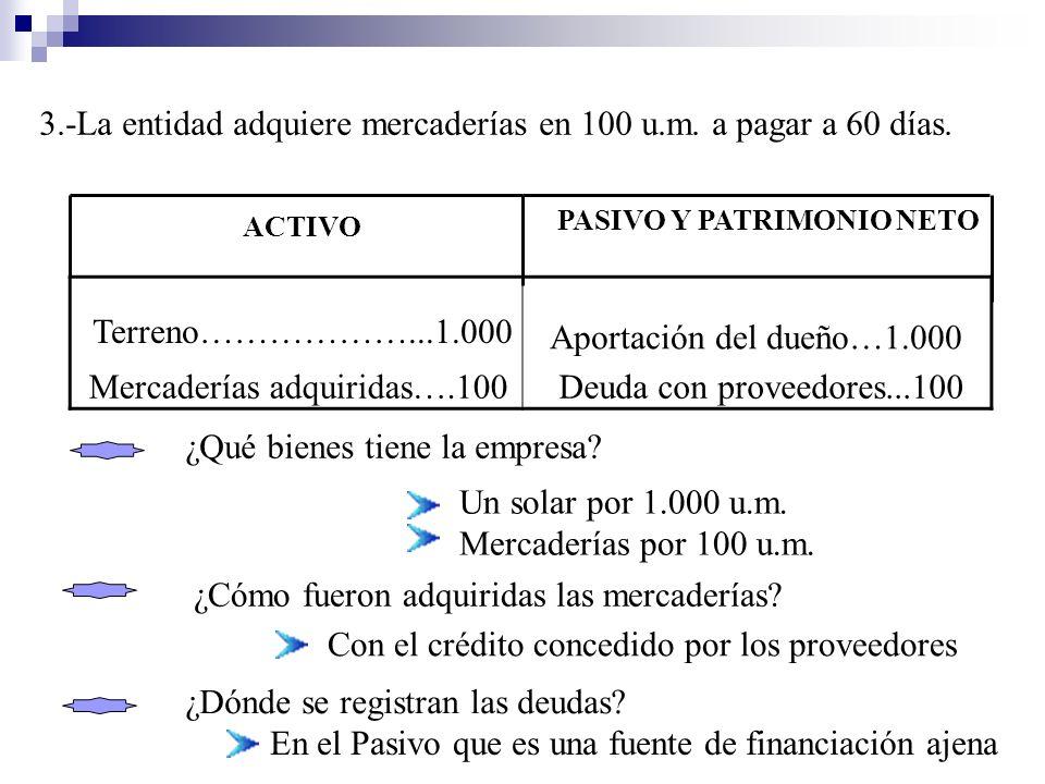 3.-La entidad adquiere mercaderías en 100 u.m. a pagar a 60 días.