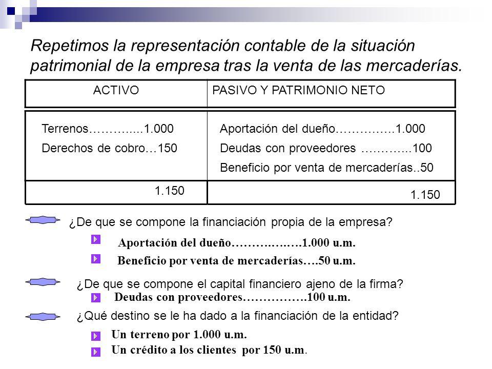 Repetimos la representación contable de la situación patrimonial de la empresa tras la venta de las mercaderías.