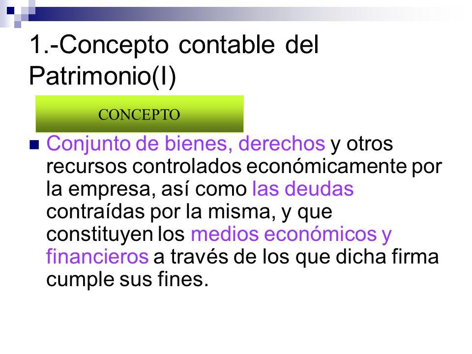 1.-Concepto contable del Patrimonio(I)