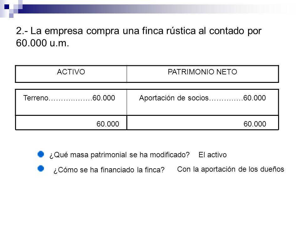 2.- La empresa compra una finca rústica al contado por 60.000 u.m.