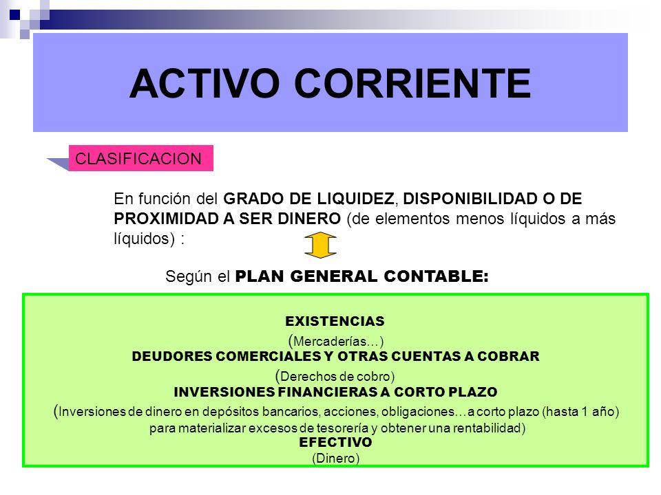 ACTIVO CORRIENTE CLASIFICACION
