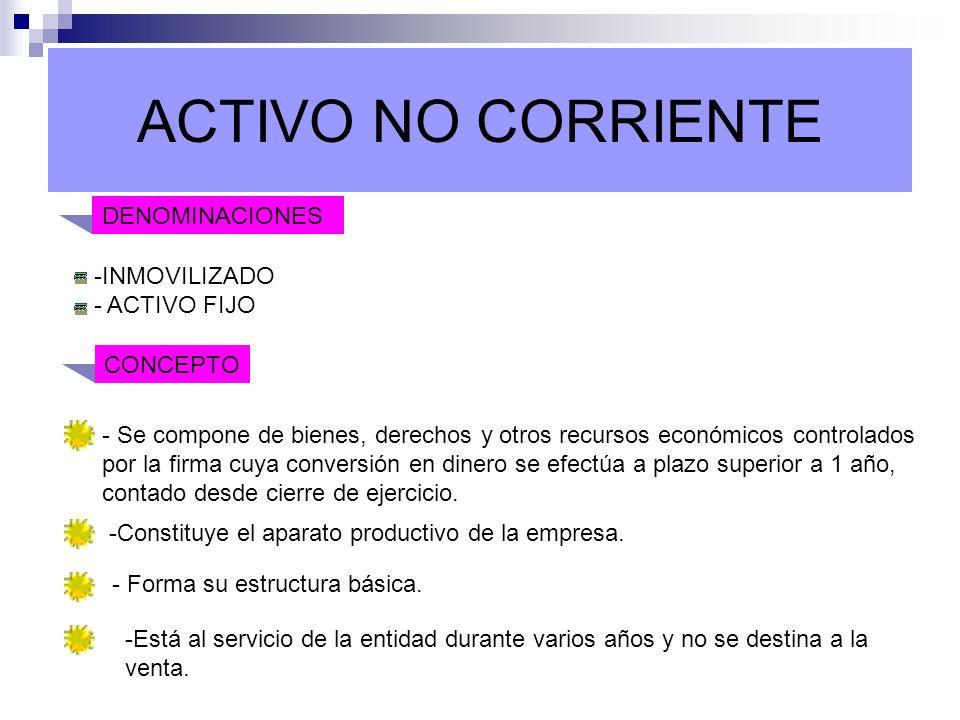 ACTIVO NO CORRIENTE DENOMINACIONES -INMOVILIZADO - ACTIVO FIJO