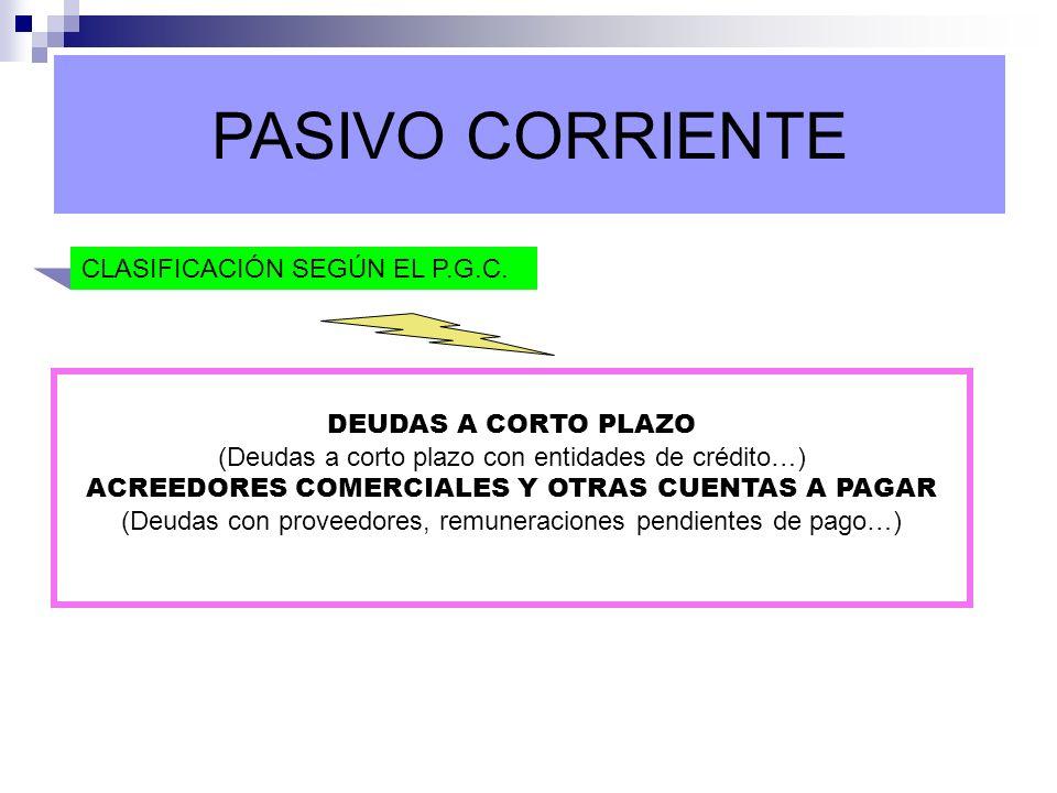 PASIVO CORRIENTE CLASIFICACIÓN SEGÚN EL P.G.C. DEUDAS A CORTO PLAZO