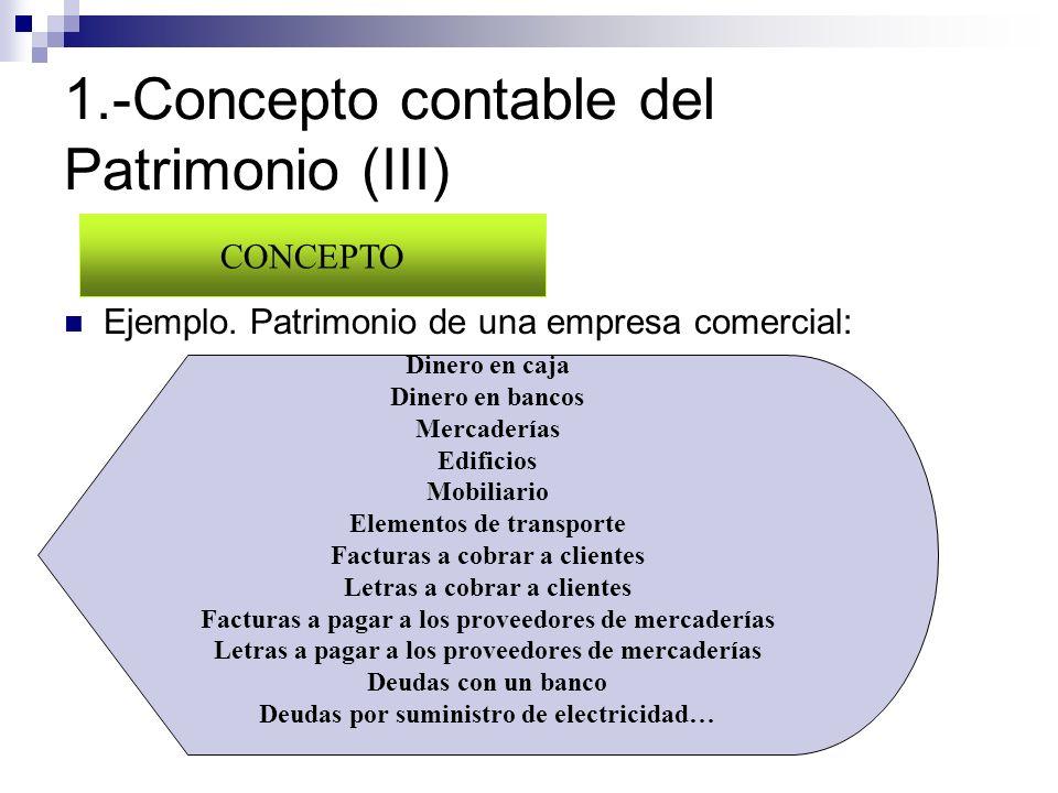 1.-Concepto contable del Patrimonio (III)