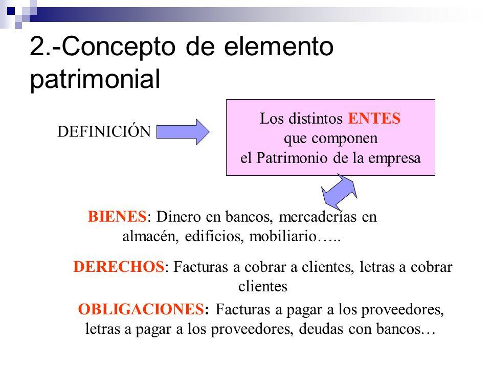 2.-Concepto de elemento patrimonial