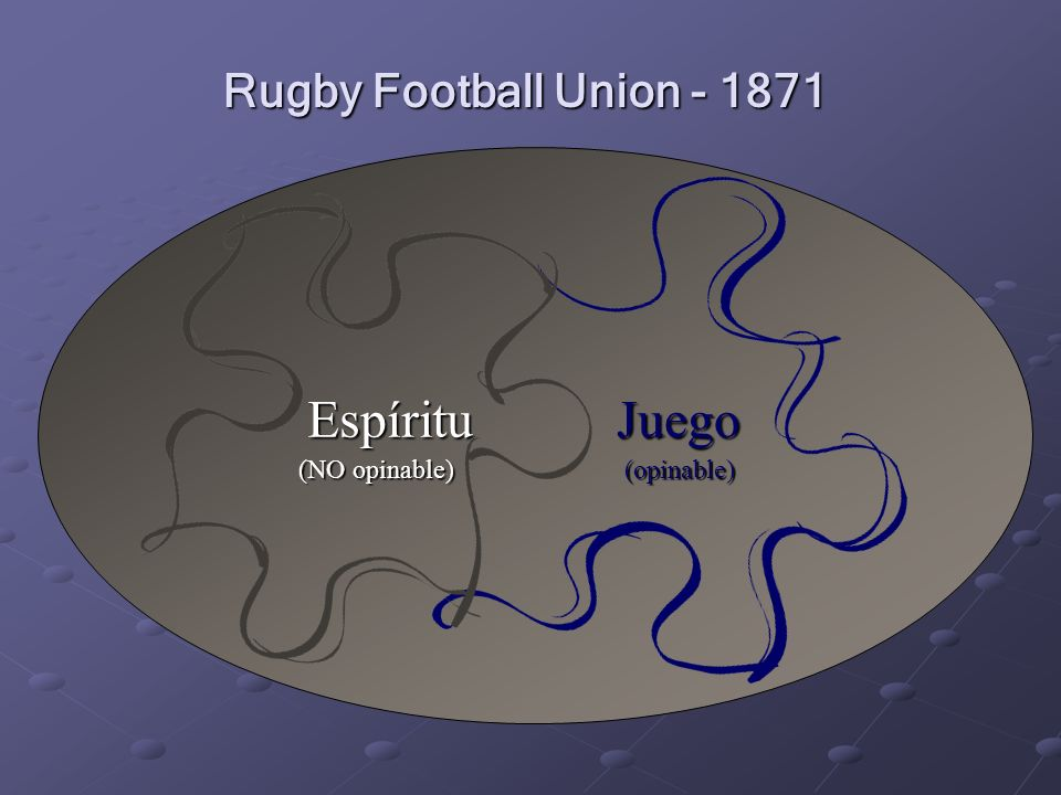 Rugby Football Union - 1871 Espíritu Juego (NO opinable) (opinable)