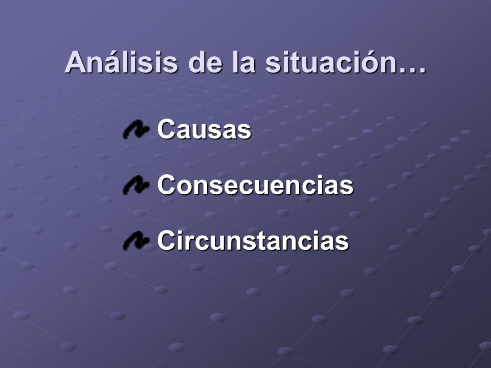 Análisis de la situación…