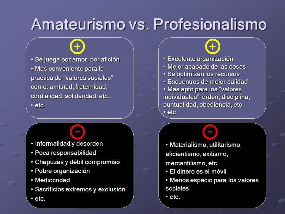 Amateurismo vs. Profesionalismo