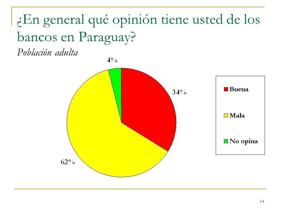 ¿En general qué opinión tiene usted de los bancos en Paraguay